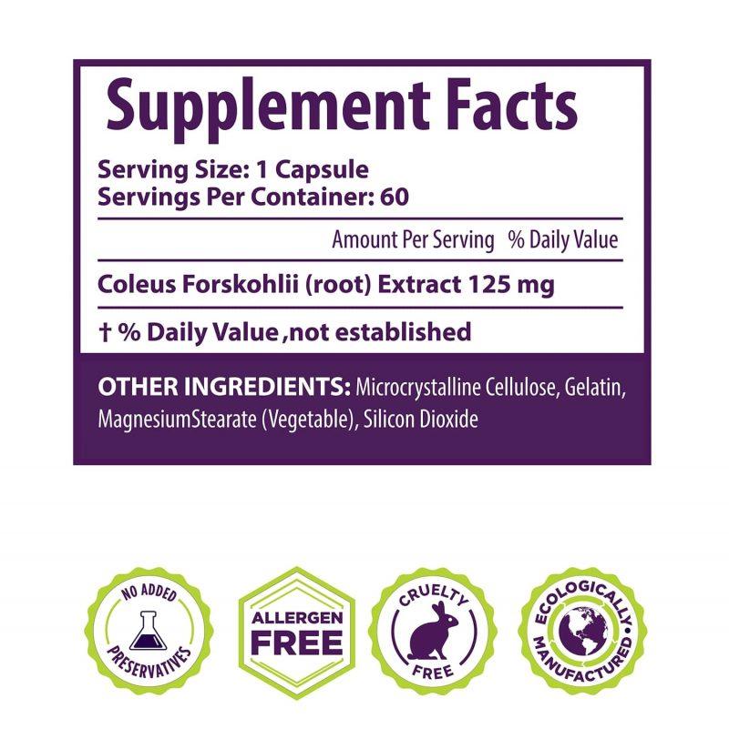Forskolin Supplements Product Declaration